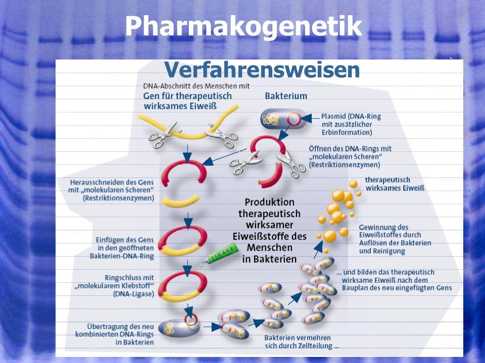1901.08.2005, © Peer Millauer Verfahrensweisen Pharmakogenetik