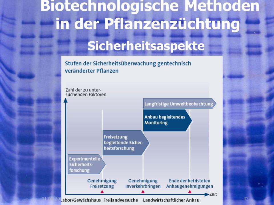 4301.08.2005, © Peer Millauer Sicherheitsaspekte Biotechnologische Methoden in der Pflanzenzüchtung