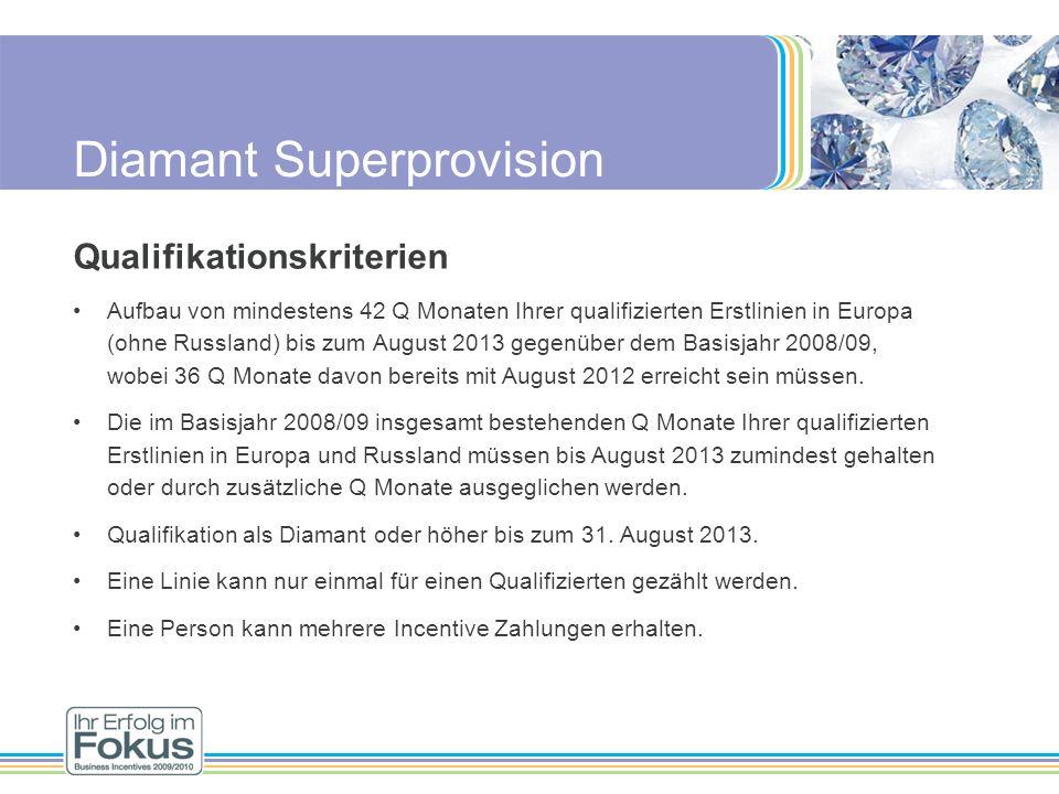 Diamant Superprovision Aufbau von mindestens 42 Q Monaten Ihrer qualifizierten Erstlinien in Europa (ohne Russland) bis zum August 2013 gegenüber dem