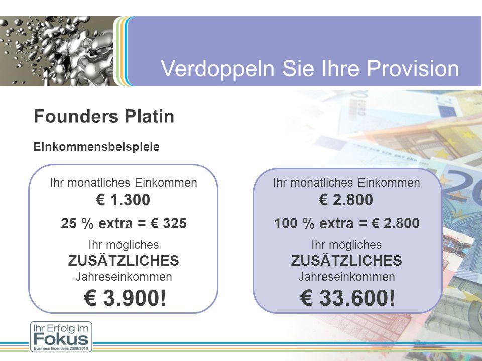 Verdoppeln Sie Ihre Provision Founders Platin Einkommensbeispiele Ihr monatliches Einkommen 1.300 25 % extra = 325 Ihr mögliches ZUSÄTZLICHES Jahresei