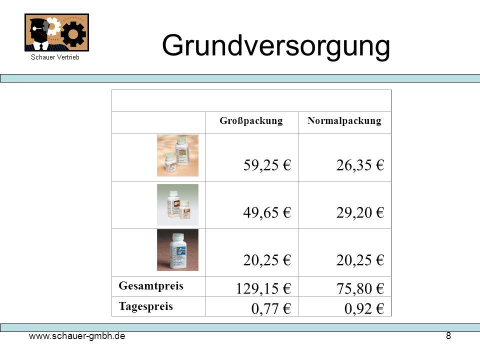 www.schauer-gmbh.de8 Grundversorgung GroßpackungNormalpackung 59,25 26,35 49,65 29,20 20,25 Gesamtpreis 129,15 75,80 Tagespreis 0,77 0,92