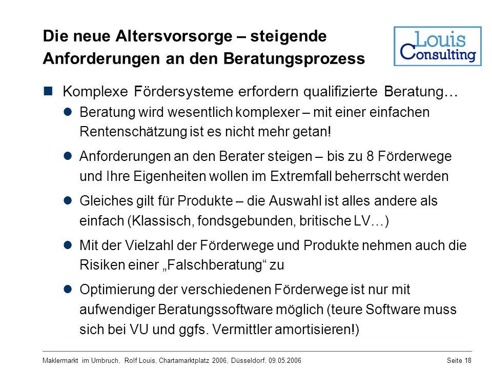 Maklermarkt im Umbruch, Rolf Louis, Chartamarktplatz 2006, Düsseldorf, 09.05.2006Seite 18 Die neue Altersvorsorge – steigende Anforderungen an den Ber