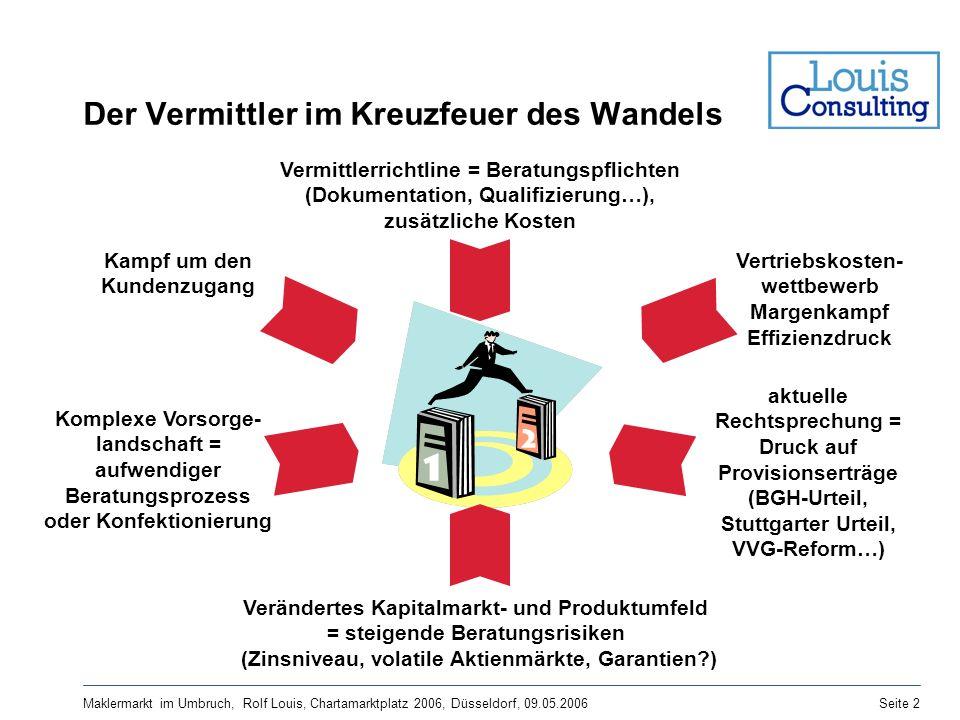 Maklermarkt im Umbruch, Rolf Louis, Chartamarktplatz 2006, Düsseldorf, 09.05.2006Seite 2 Der Vermittler im Kreuzfeuer des Wandels Komplexe Vorsorge- l