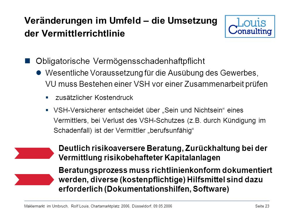 Maklermarkt im Umbruch, Rolf Louis, Chartamarktplatz 2006, Düsseldorf, 09.05.2006Seite 23 Veränderungen im Umfeld – die Umsetzung der Vermittlerrichtl