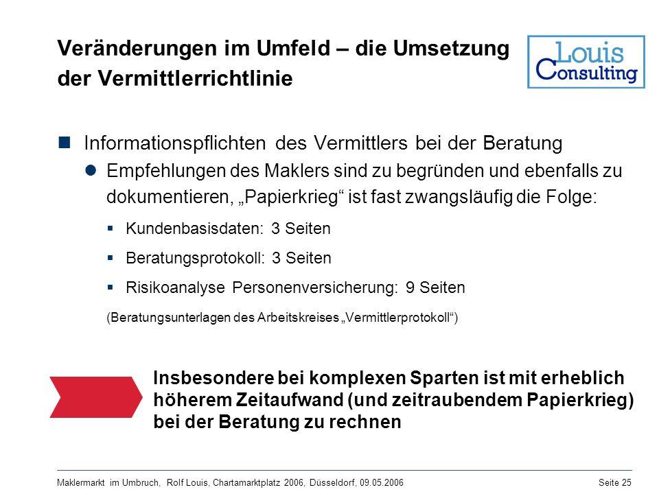 Maklermarkt im Umbruch, Rolf Louis, Chartamarktplatz 2006, Düsseldorf, 09.05.2006Seite 25 Veränderungen im Umfeld – die Umsetzung der Vermittlerrichtl