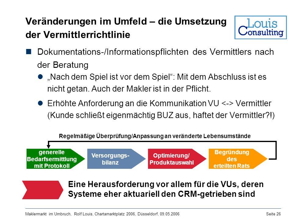 Maklermarkt im Umbruch, Rolf Louis, Chartamarktplatz 2006, Düsseldorf, 09.05.2006Seite 26 Veränderungen im Umfeld – die Umsetzung der Vermittlerrichtl