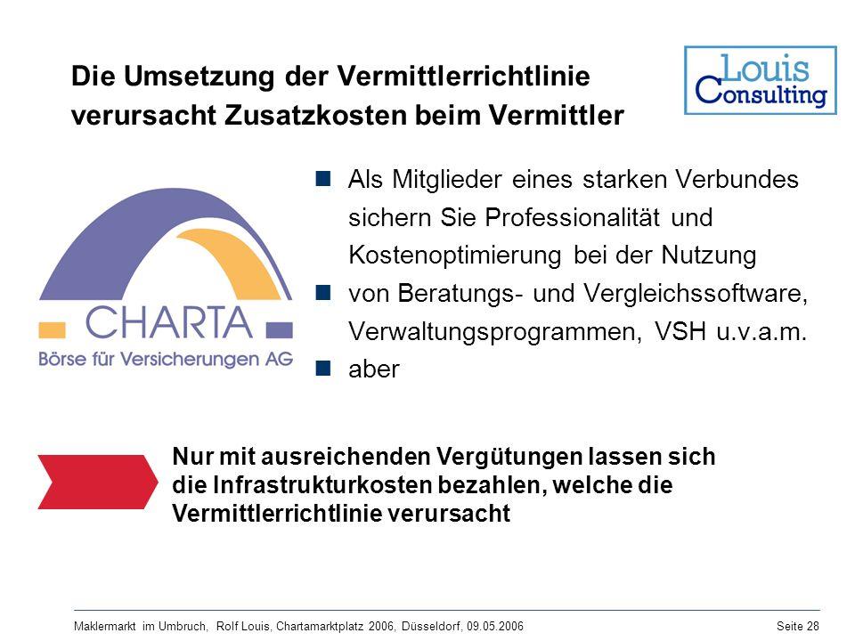 Maklermarkt im Umbruch, Rolf Louis, Chartamarktplatz 2006, Düsseldorf, 09.05.2006Seite 28 Die Umsetzung der Vermittlerrichtlinie verursacht Zusatzkost