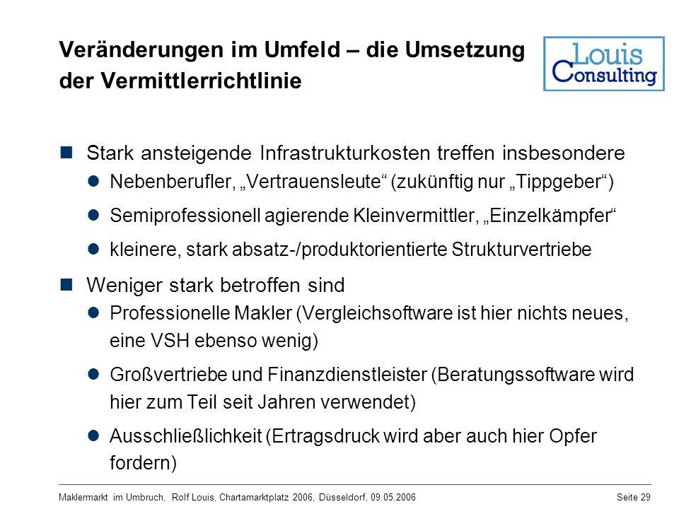 Maklermarkt im Umbruch, Rolf Louis, Chartamarktplatz 2006, Düsseldorf, 09.05.2006Seite 29 Veränderungen im Umfeld – die Umsetzung der Vermittlerrichtl