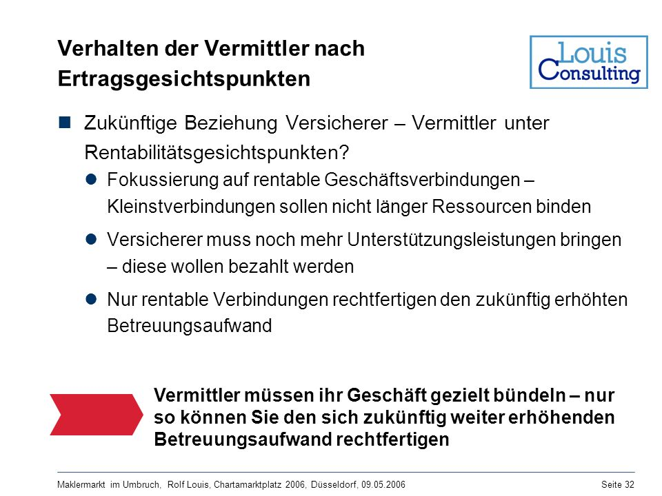 Maklermarkt im Umbruch, Rolf Louis, Chartamarktplatz 2006, Düsseldorf, 09.05.2006Seite 32 Verhalten der Vermittler nach Ertragsgesichtspunkten Zukünft