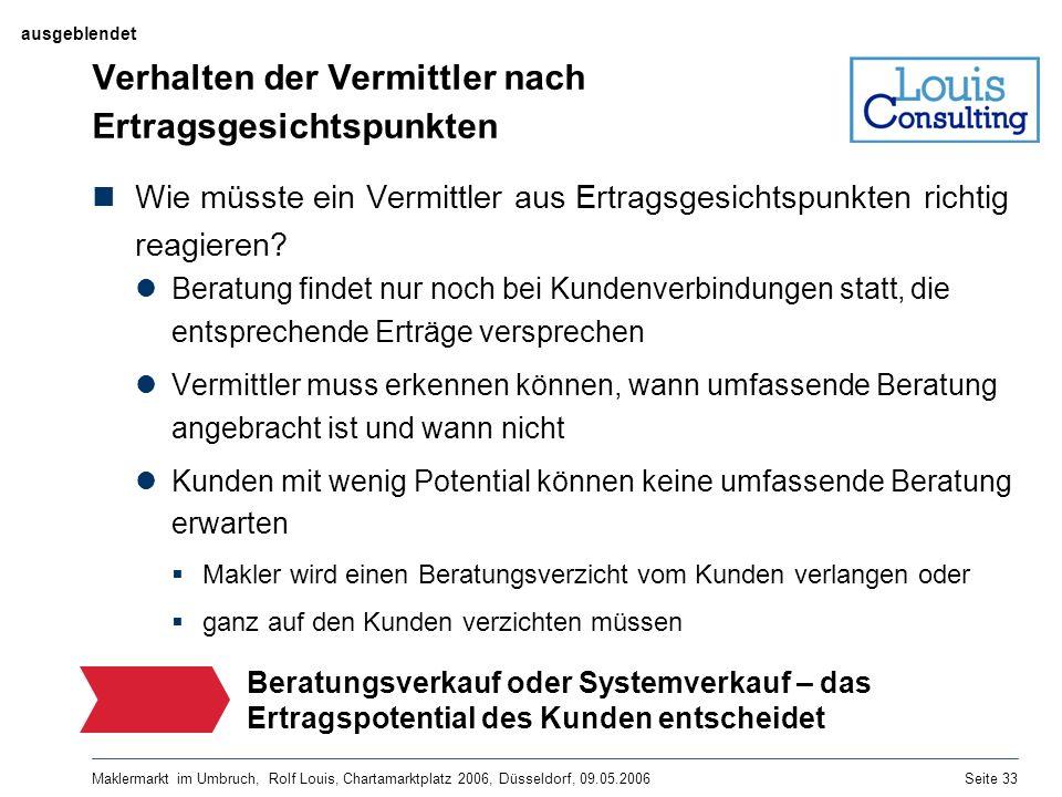 Maklermarkt im Umbruch, Rolf Louis, Chartamarktplatz 2006, Düsseldorf, 09.05.2006Seite 33 Verhalten der Vermittler nach Ertragsgesichtspunkten Wie müs
