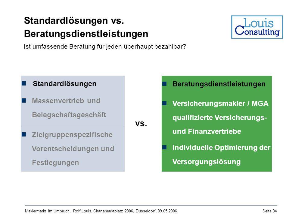 Maklermarkt im Umbruch, Rolf Louis, Chartamarktplatz 2006, Düsseldorf, 09.05.2006Seite 34 Standardlösungen vs. Beratungsdienstleistungen Standardlösun