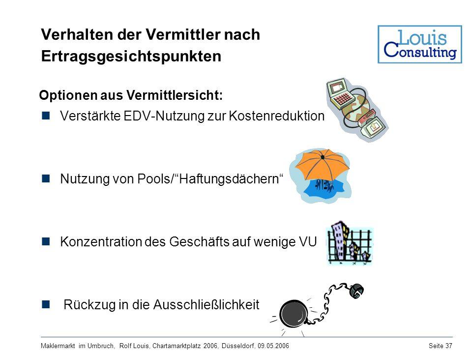 Maklermarkt im Umbruch, Rolf Louis, Chartamarktplatz 2006, Düsseldorf, 09.05.2006Seite 37 Verhalten der Vermittler nach Ertragsgesichtspunkten Verstär