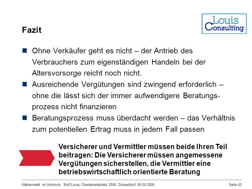 Maklermarkt im Umbruch, Rolf Louis, Chartamarktplatz 2006, Düsseldorf, 09.05.2006Seite 43 Fazit Ohne Verkäufer geht es nicht – der Antrieb des Verbrau