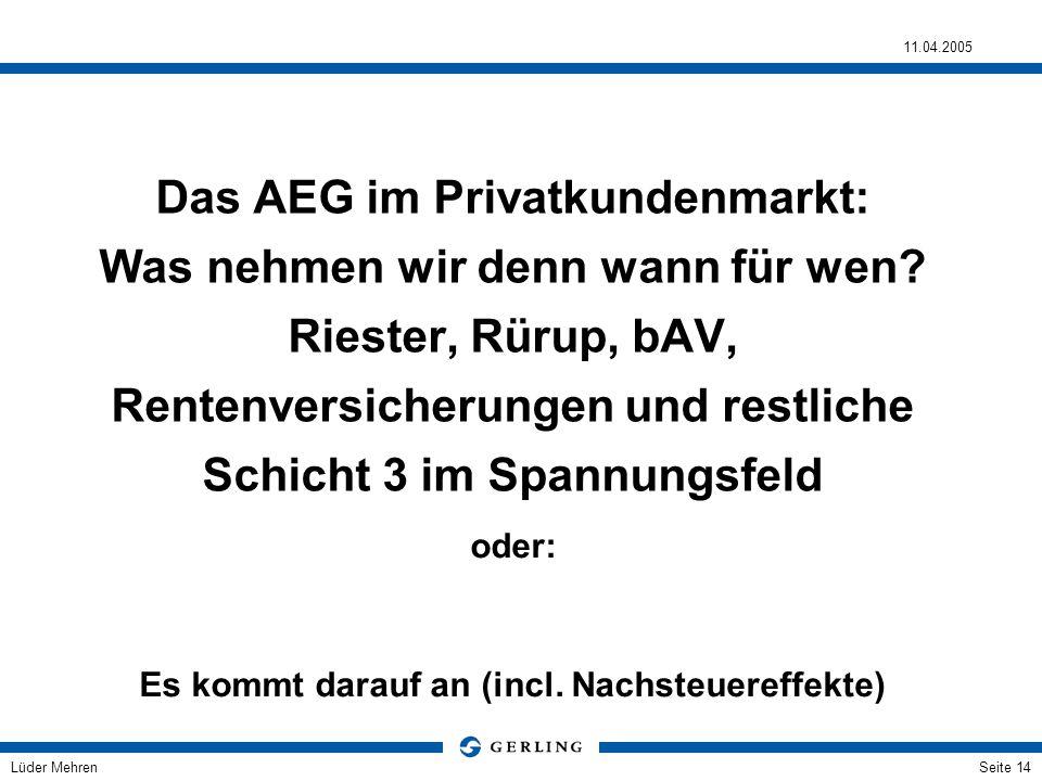 Lüder Mehren 11.04.2005 Seite 14 Das AEG im Privatkundenmarkt: Was nehmen wir denn wann für wen? Riester, Rürup, bAV, Rentenversicherungen und restlic