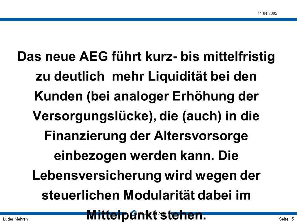 Lüder Mehren 11.04.2005 Seite 15 Das neue AEG führt kurz- bis mittelfristig zu deutlich mehr Liquidität bei den Kunden (bei analoger Erhöhung der Vers