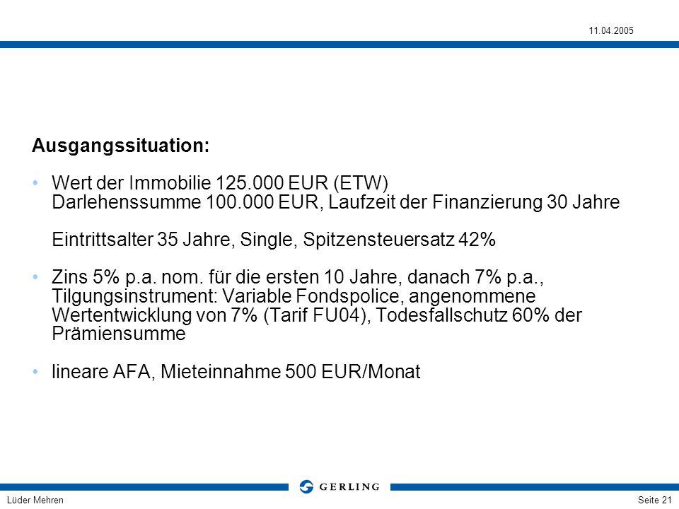 Lüder Mehren 11.04.2005 Seite 21 Ausgangssituation: Wert der Immobilie 125.000 EUR (ETW) Darlehenssumme 100.000 EUR, Laufzeit der Finanzierung 30 Jahr