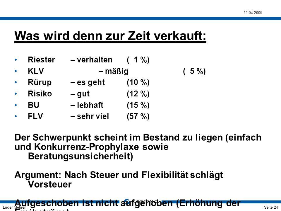 Lüder Mehren 11.04.2005 Seite 24 Was wird denn zur Zeit verkauft: Riester – verhalten ( 1 %) KLV– mäßig( 5 %) Rürup – es geht(10 %) Risiko – gut(12 %)