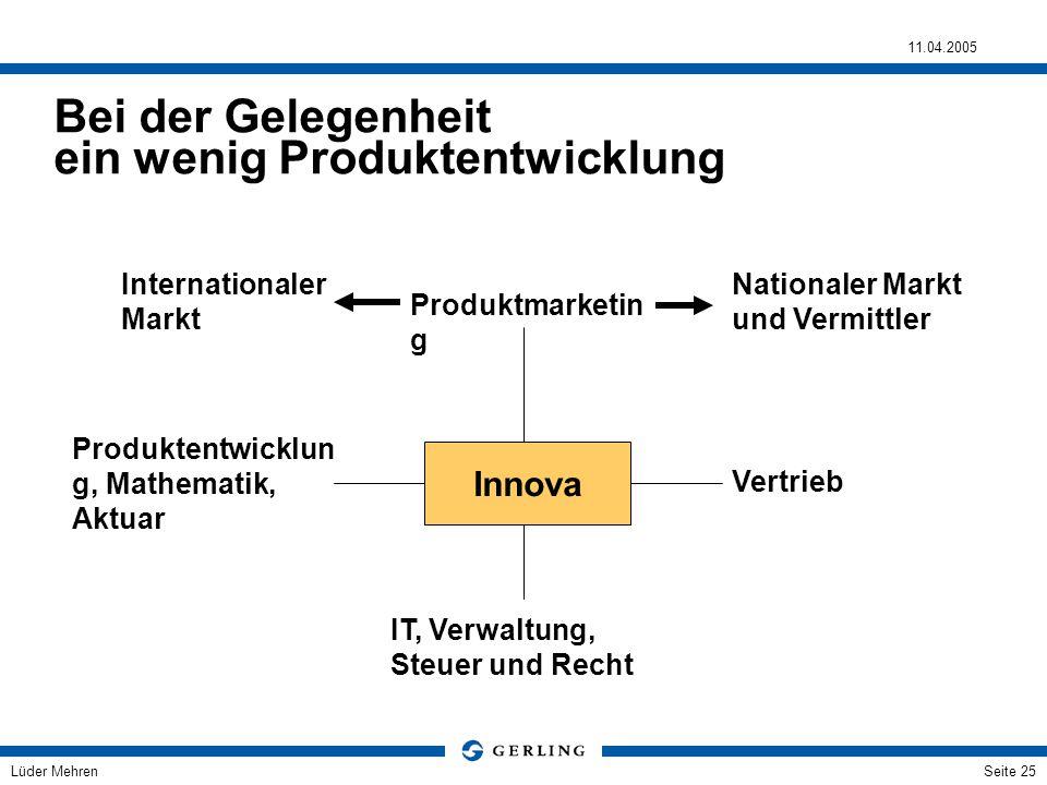Lüder Mehren 11.04.2005 Seite 25 Bei der Gelegenheit ein wenig Produktentwicklung Innova Produktmarketin g Nationaler Markt und Vermittler Internation