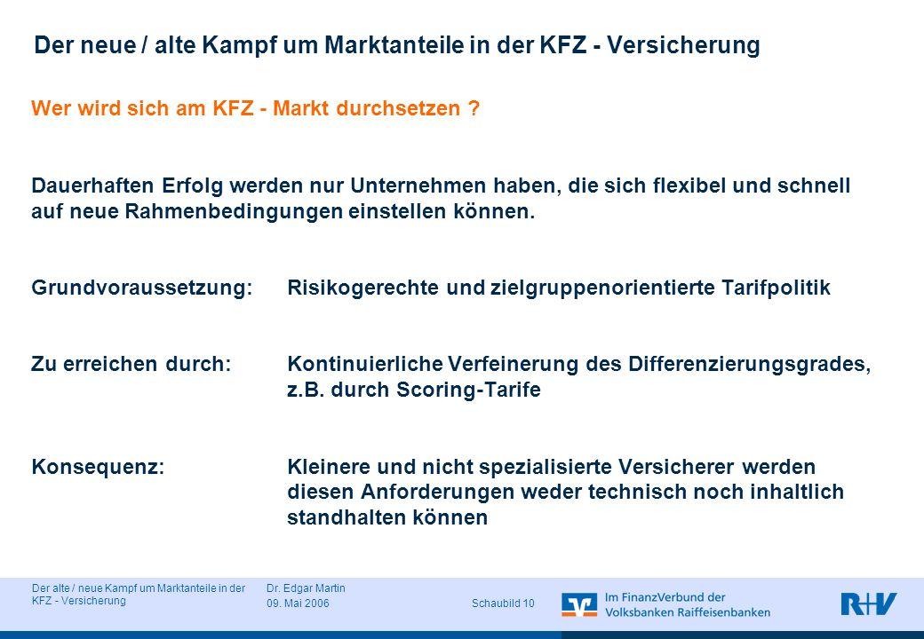 Der alte / neue Kampf um Marktanteile in der KFZ - Versicherung Dr. Edgar Martin 09. Mai 2006 Schaubild 10 Der neue / alte Kampf um Marktanteile in de