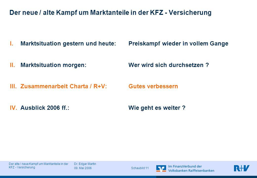 Der alte / neue Kampf um Marktanteile in der KFZ - Versicherung Dr. Edgar Martin 09. Mai 2006 Schaubild 11 Der neue / alte Kampf um Marktanteile in de