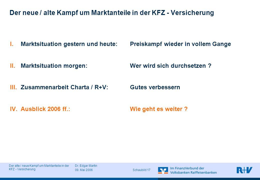 Der alte / neue Kampf um Marktanteile in der KFZ - Versicherung Dr. Edgar Martin 09. Mai 2006 Schaubild 17 Der neue / alte Kampf um Marktanteile in de