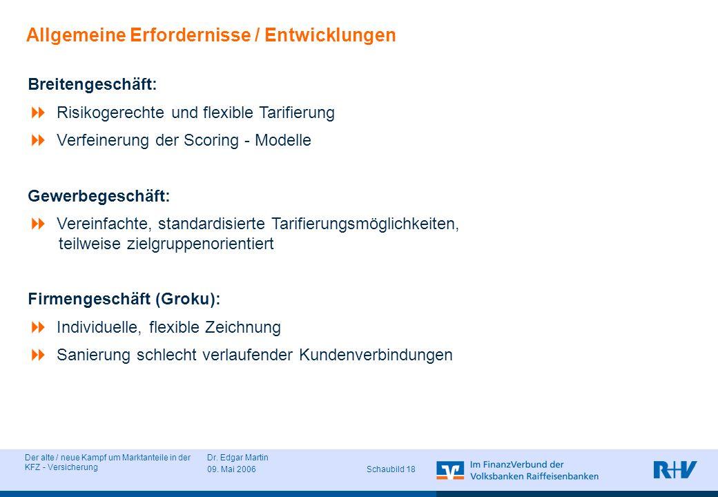 Der alte / neue Kampf um Marktanteile in der KFZ - Versicherung Dr. Edgar Martin 09. Mai 2006 Schaubild 18 Allgemeine Erfordernisse / Entwicklungen Br