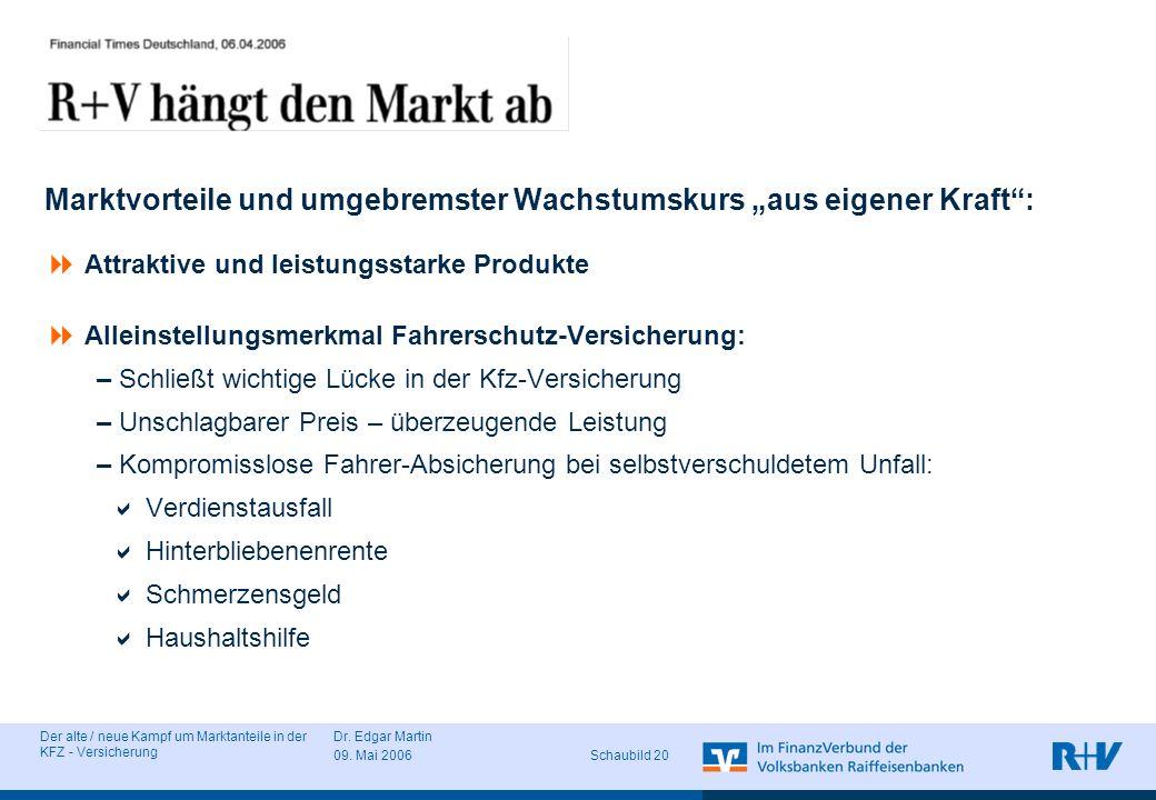 Der alte / neue Kampf um Marktanteile in der KFZ - Versicherung Dr. Edgar Martin 09. Mai 2006 Schaubild 20 Marktvorteile und umgebremster Wachstumskur