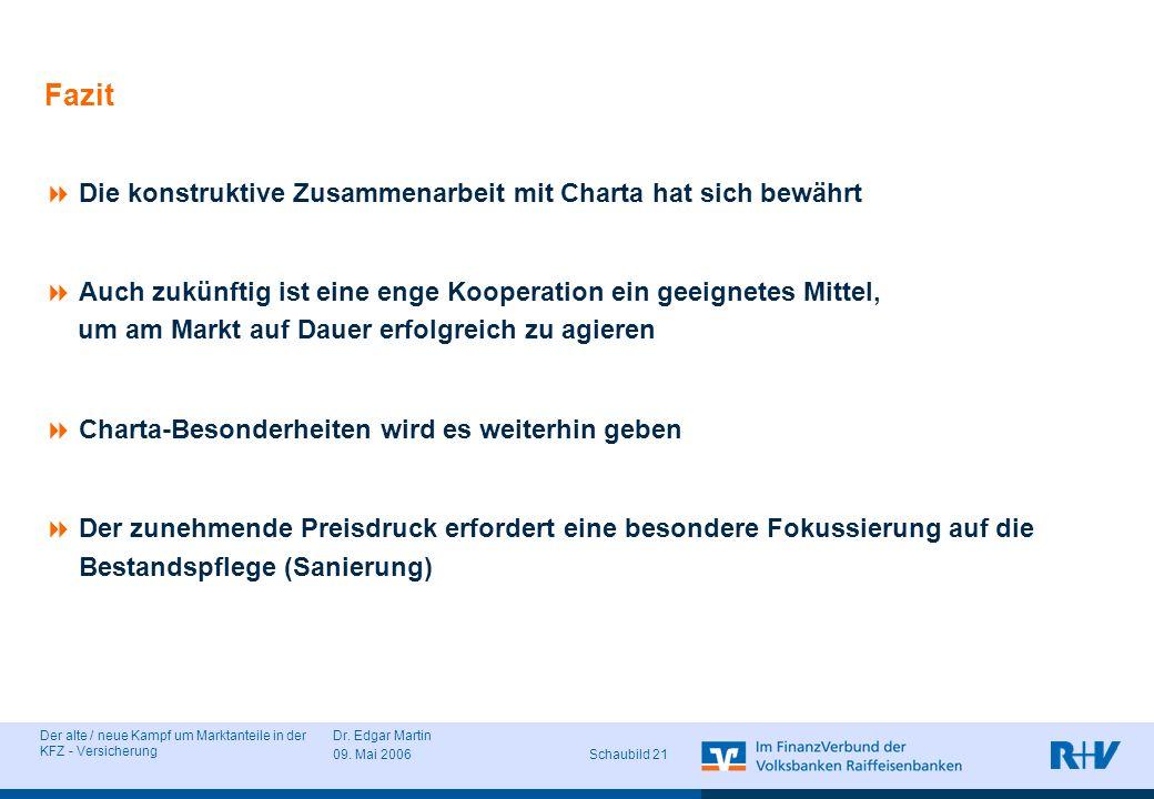 Der alte / neue Kampf um Marktanteile in der KFZ - Versicherung Dr. Edgar Martin 09. Mai 2006 Schaubild 21 Fazit Die konstruktive Zusammenarbeit mit C