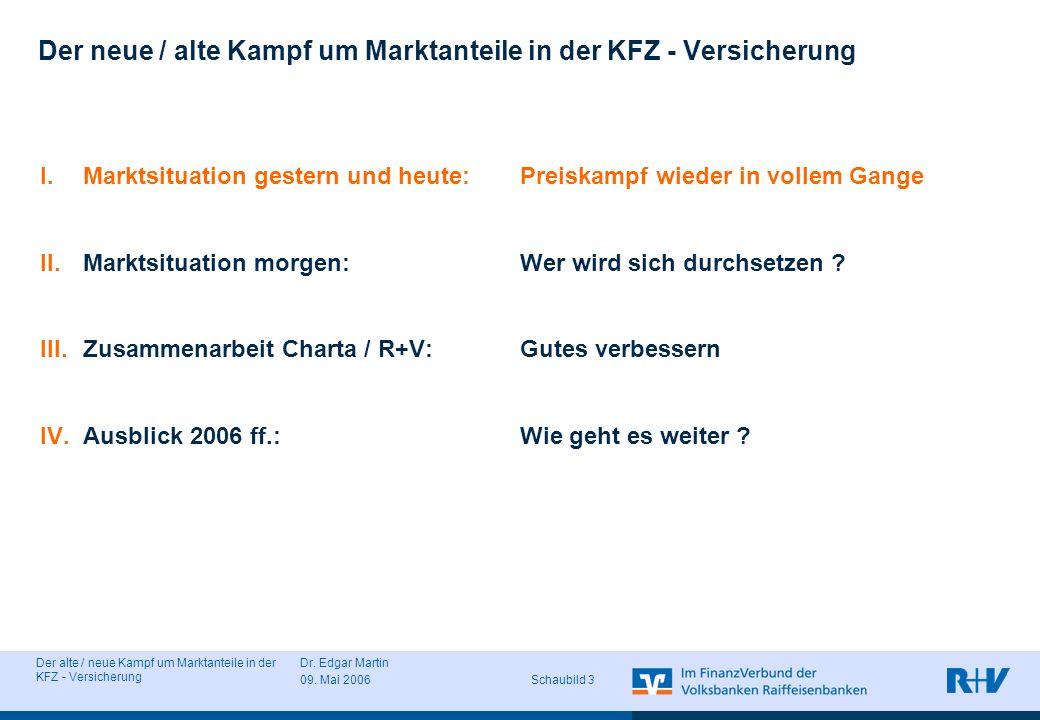 Der alte / neue Kampf um Marktanteile in der KFZ - Versicherung Dr. Edgar Martin 09. Mai 2006 Schaubild 3 Der neue / alte Kampf um Marktanteile in der
