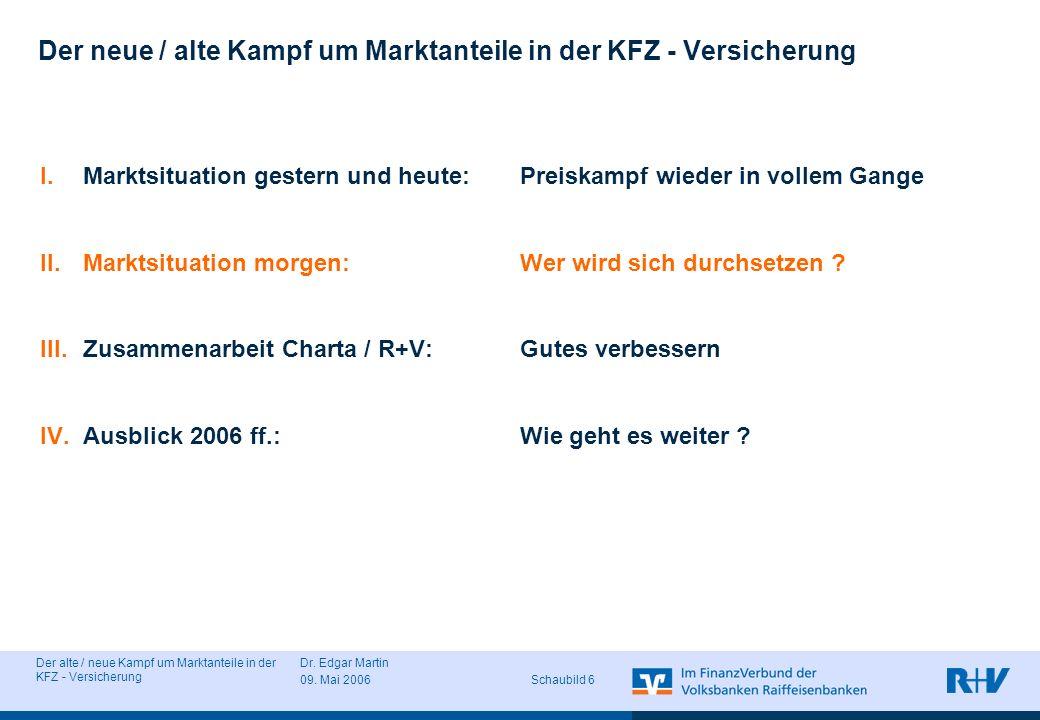 Der alte / neue Kampf um Marktanteile in der KFZ - Versicherung Dr. Edgar Martin 09. Mai 2006 Schaubild 6 Der neue / alte Kampf um Marktanteile in der