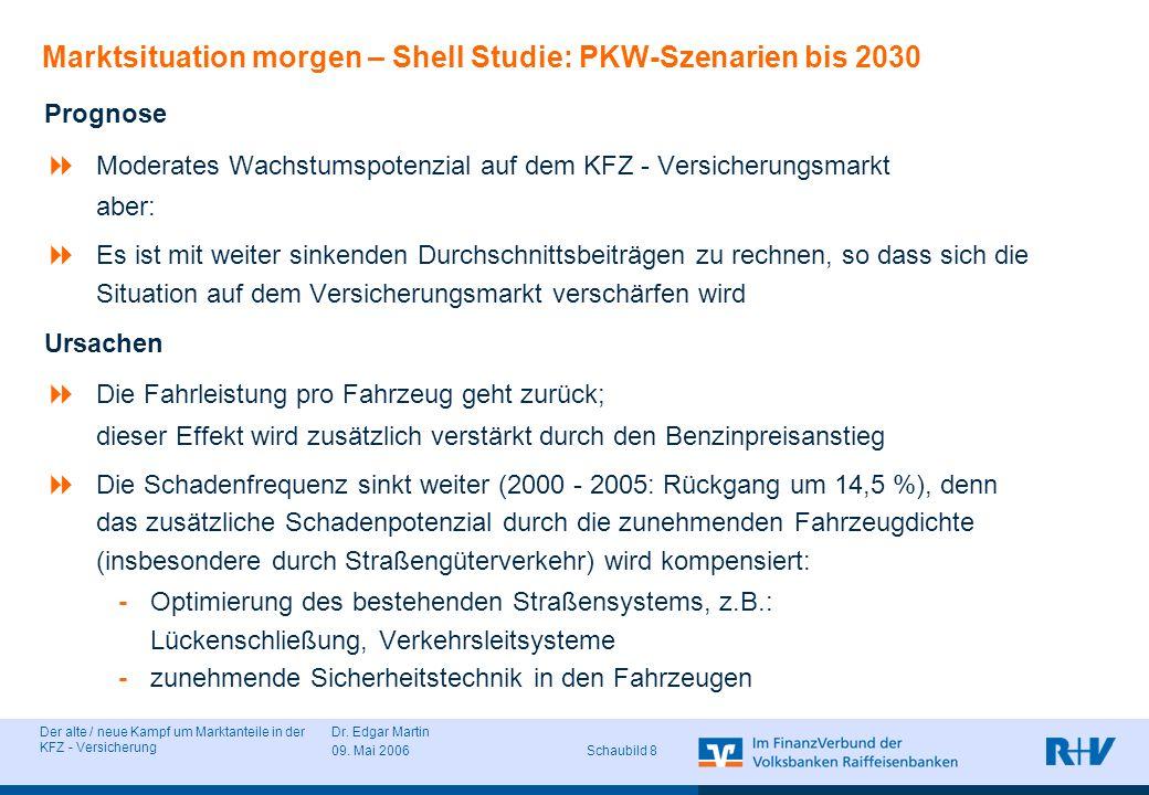 Der alte / neue Kampf um Marktanteile in der KFZ - Versicherung Dr. Edgar Martin 09. Mai 2006 Schaubild 8 Marktsituation morgen – Shell Studie: PKW-Sz