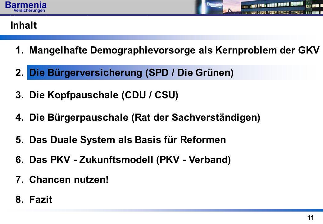 11 3. Die Kopfpauschale (CDU / CSU) 6. Das PKV - Zukunftsmodell (PKV - Verband) Inhalt 2. Die Bürgerversicherung (SPD / Die Grünen) 1. Mangelhafte Dem