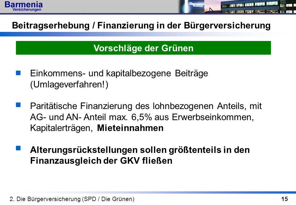 15 Vorschläge der Grünen Beitragserhebung / Finanzierung in der Bürgerversicherung 2. Die Bürgerversicherung (SPD / Die Grünen) Einkommens- und kapita