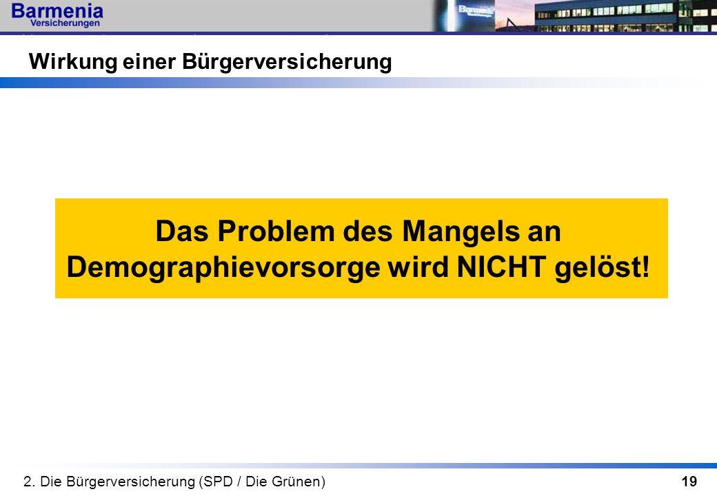 19 Wirkung einer Bürgerversicherung Das Problem des Mangels an Demographievorsorge wird NICHT gelöst! 2. Die Bürgerversicherung (SPD / Die Grünen)