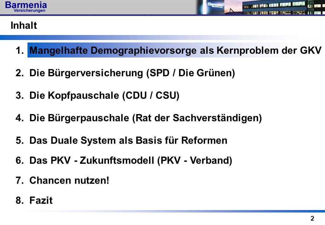 2 3. Die Kopfpauschale (CDU / CSU) 6. Das PKV - Zukunftsmodell (PKV - Verband) Inhalt 2. Die Bürgerversicherung (SPD / Die Grünen) 1. Mangelhafte Demo
