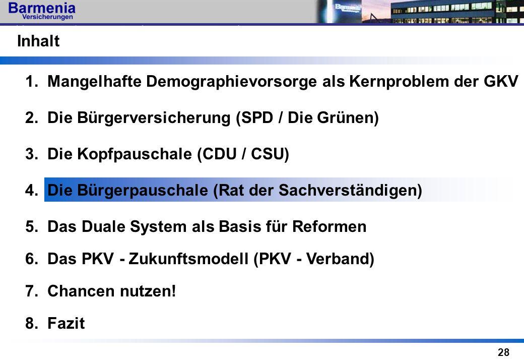 28 3. Die Kopfpauschale (CDU / CSU) 6. Das PKV - Zukunftsmodell (PKV - Verband) Inhalt 2. Die Bürgerversicherung (SPD / Die Grünen) 1. Mangelhafte Dem