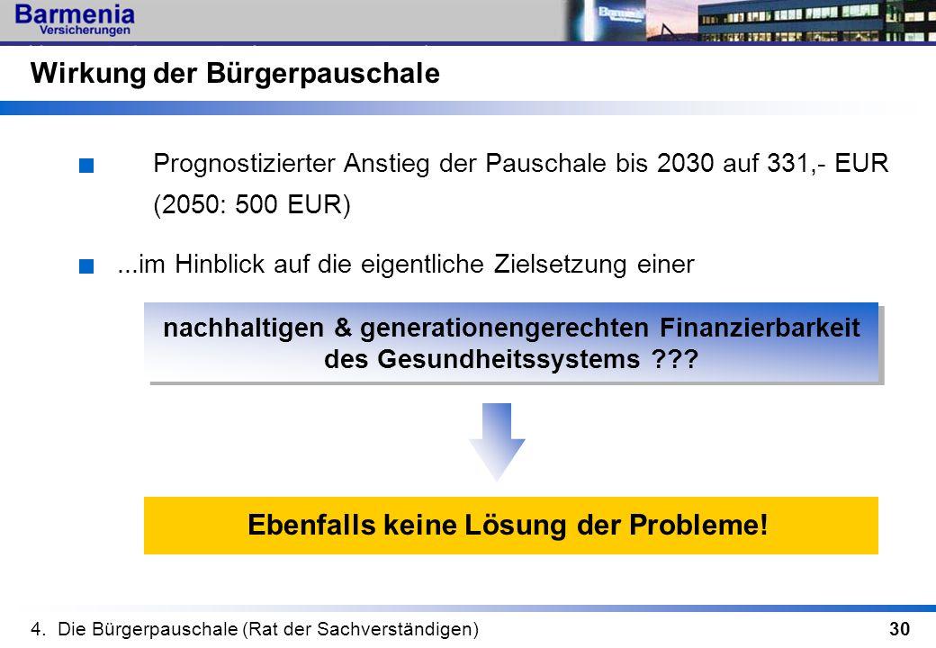 30 Prognostizierter Anstieg der Pauschale bis 2030 auf 331,- EUR (2050: 500 EUR) Wirkung der Bürgerpauschale nachhaltigen & generationengerechten Fina