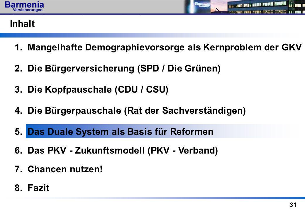 31 3. Die Kopfpauschale (CDU / CSU) 6. Das PKV - Zukunftsmodell (PKV - Verband) Inhalt 2. Die Bürgerversicherung (SPD / Die Grünen) 1. Mangelhafte Dem