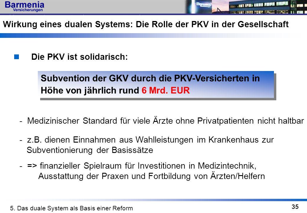 35 Wirkung eines dualen Systems: Die Rolle der PKV in der Gesellschaft Die PKV ist solidarisch: - z.B. dienen Einnahmen aus Wahlleistungen im Krankenh