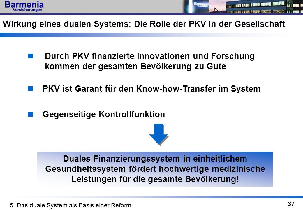 37 Durch PKV finanzierte Innovationen und Forschung kommen der gesamten Bevölkerung zu Gute PKV ist Garant für den Know-how-Transfer im System Duales