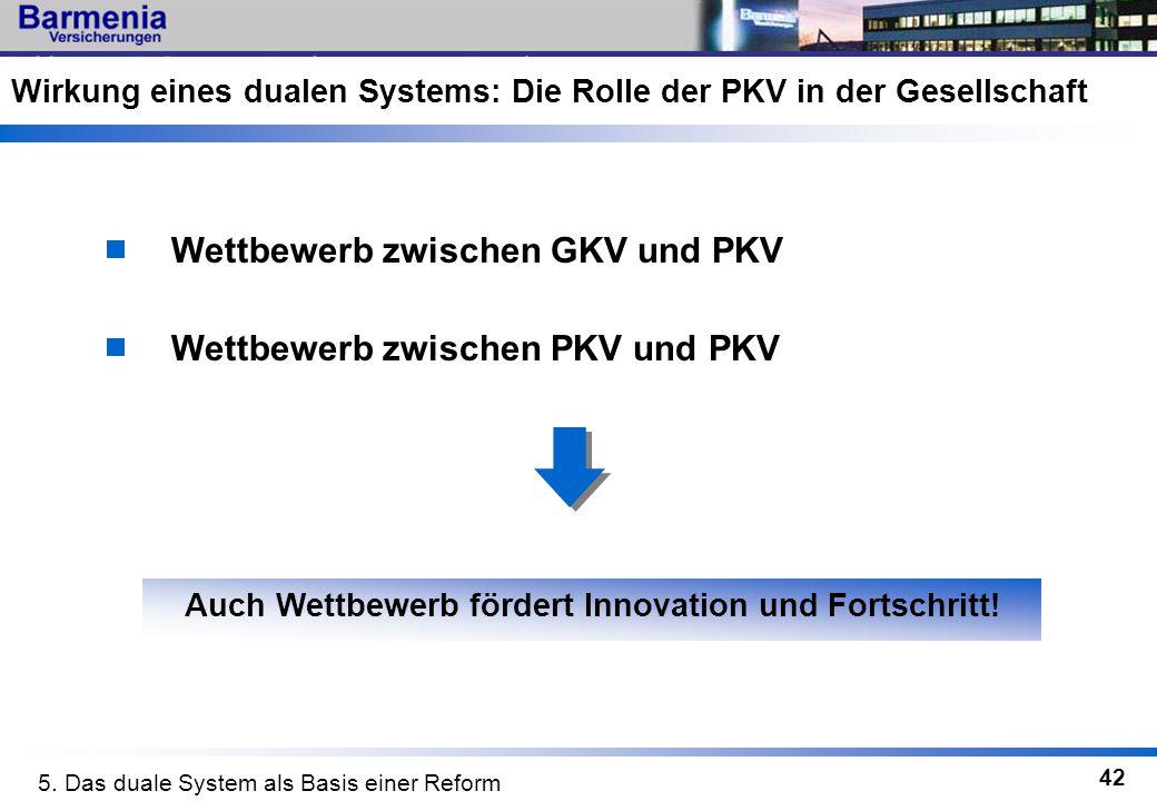 42 Wettbewerb zwischen GKV und PKV Auch Wettbewerb fördert Innovation und Fortschritt! Wirkung eines dualen Systems: Die Rolle der PKV in der Gesellsc
