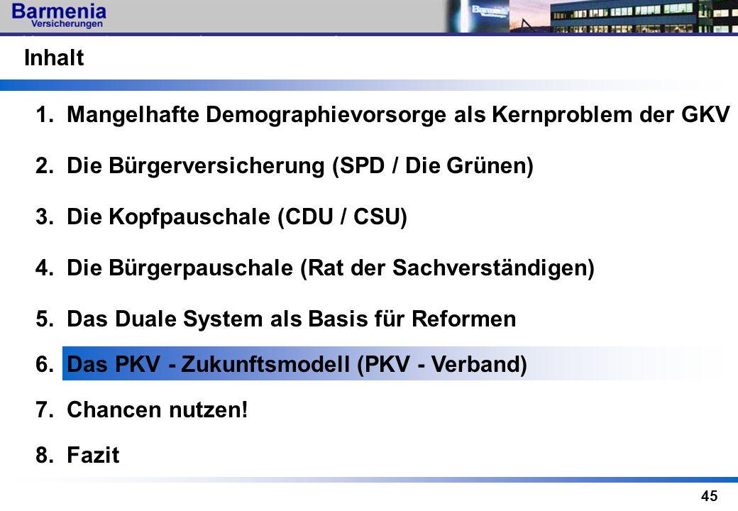 45 3. Die Kopfpauschale (CDU / CSU) 6. Das PKV - Zukunftsmodell (PKV - Verband) Inhalt 2. Die Bürgerversicherung (SPD / Die Grünen) 1. Mangelhafte Dem