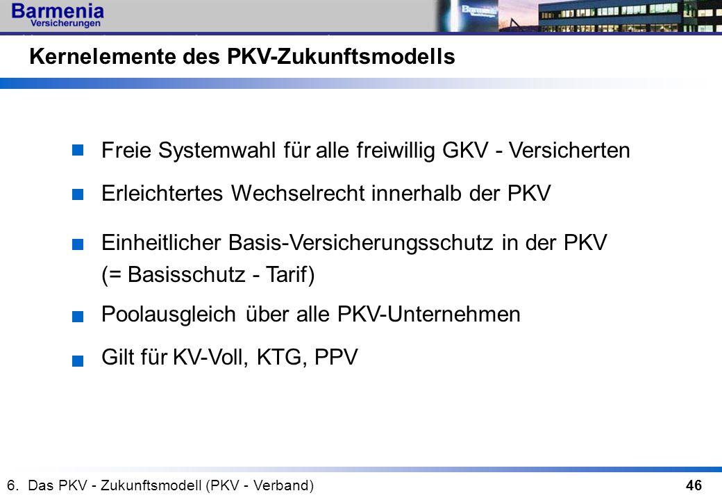 46 Einheitlicher Basis-Versicherungsschutz in der PKV (= Basisschutz - Tarif) Poolausgleich über alle PKV-Unternehmen Gilt für KV-Voll, KTG, PPV 6. Da