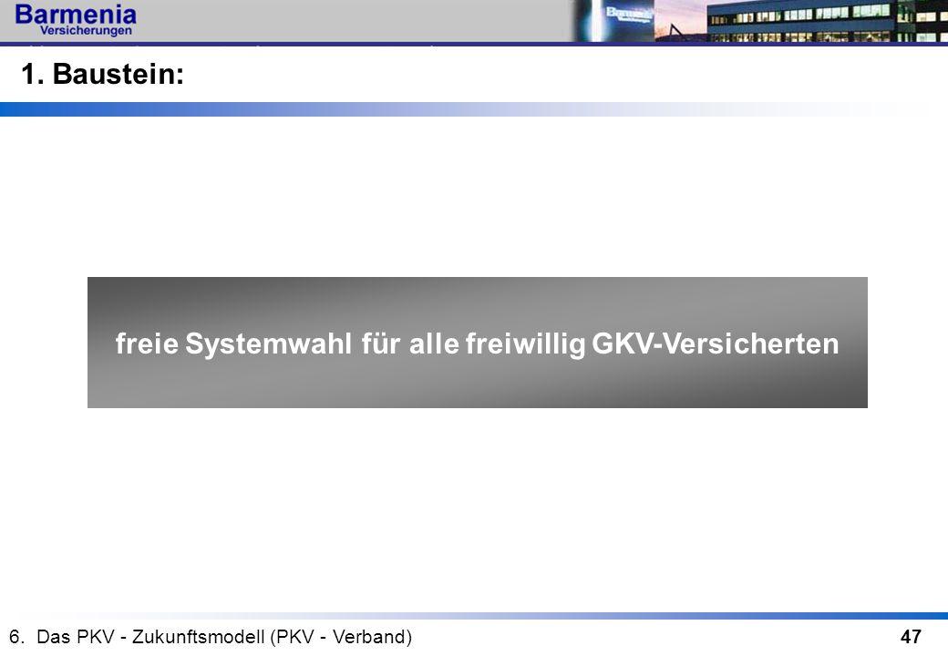 47 freie Systemwahl für alle freiwillig GKV-Versicherten 1. Baustein: 6. Das PKV - Zukunftsmodell (PKV - Verband)