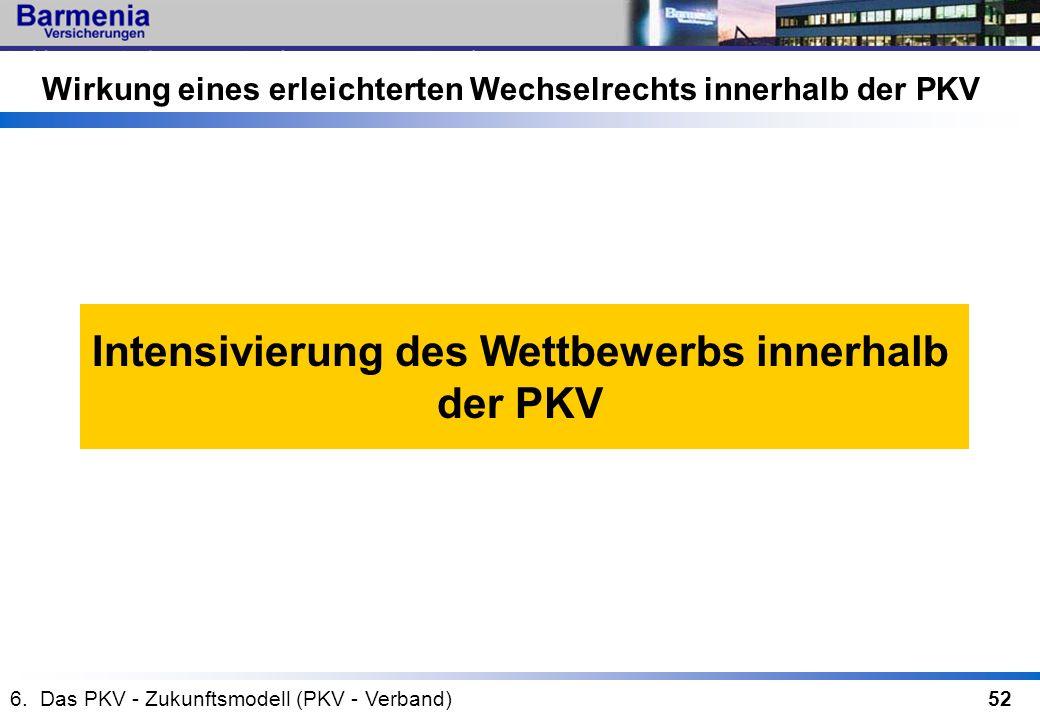 52 Wirkung eines erleichterten Wechselrechts innerhalb der PKV Intensivierung des Wettbewerbs innerhalb der PKV 6. Das PKV - Zukunftsmodell (PKV - Ver