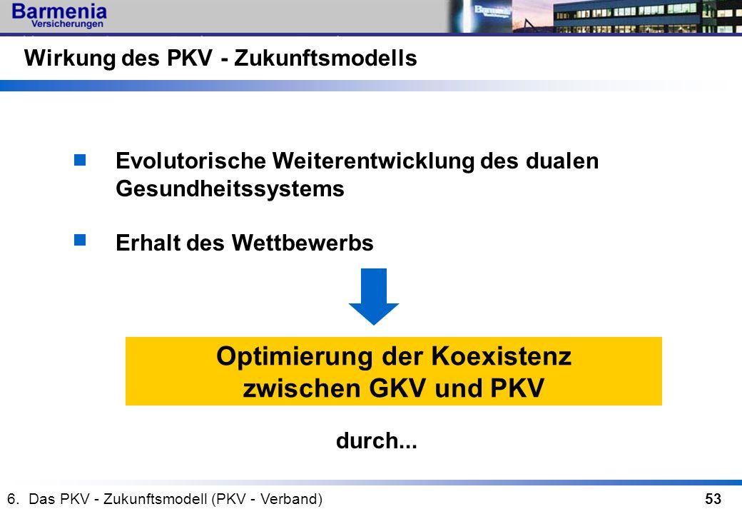 53 Wirkung des PKV - Zukunftsmodells Evolutorische Weiterentwicklung des dualen Gesundheitssystems Erhalt des Wettbewerbs Optimierung der Koexistenz z