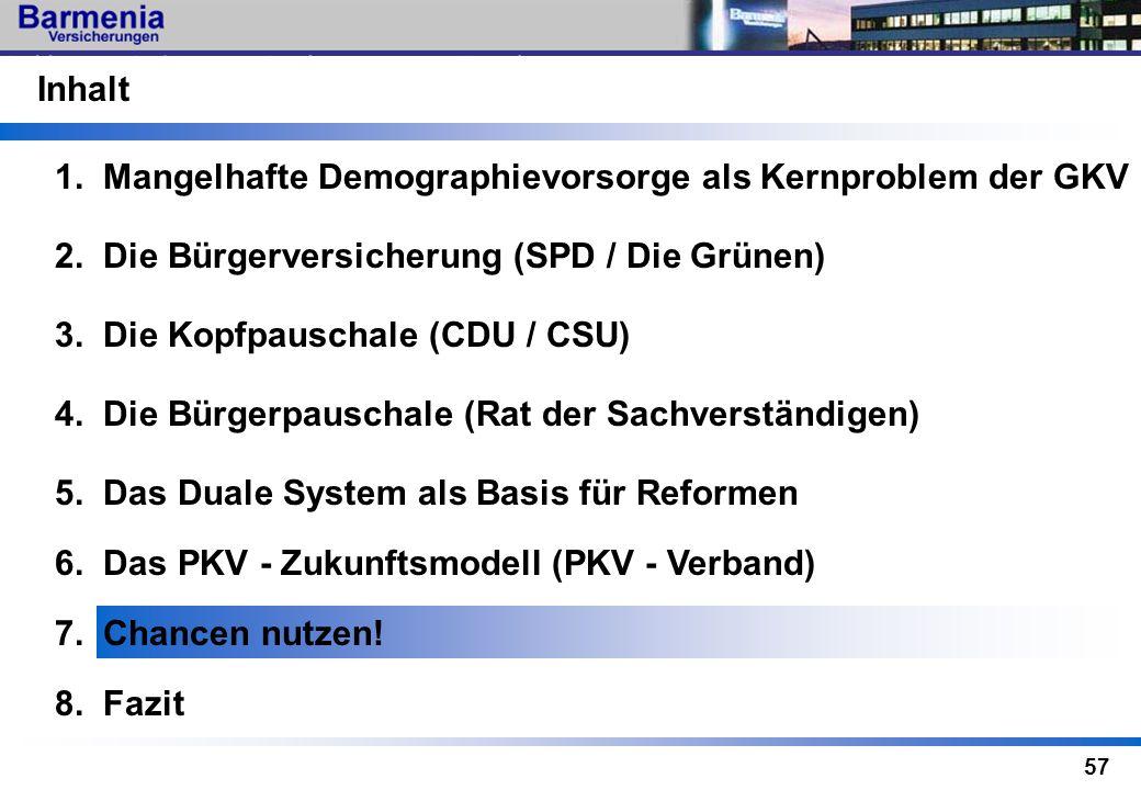 57 3. Die Kopfpauschale (CDU / CSU) 6. Das PKV - Zukunftsmodell (PKV - Verband) Inhalt 2. Die Bürgerversicherung (SPD / Die Grünen) 1. Mangelhafte Dem