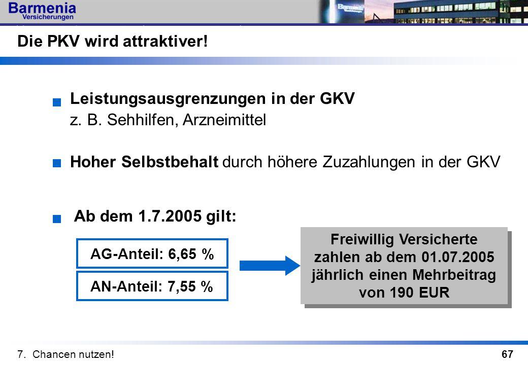 67 Die PKV wird attraktiver! Leistungsausgrenzungen in der GKV z. B. Sehhilfen, Arzneimittel Hoher Selbstbehalt durch höhere Zuzahlungen in der GKV AN
