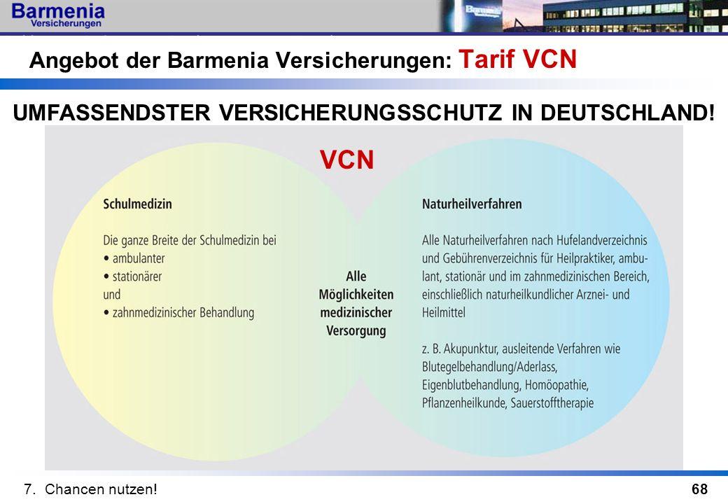 68 Angebot der Barmenia Versicherungen: Tarif VCN UMFASSENDSTER VERSICHERUNGSSCHUTZ IN DEUTSCHLAND! 7. Chancen nutzen! VCN
