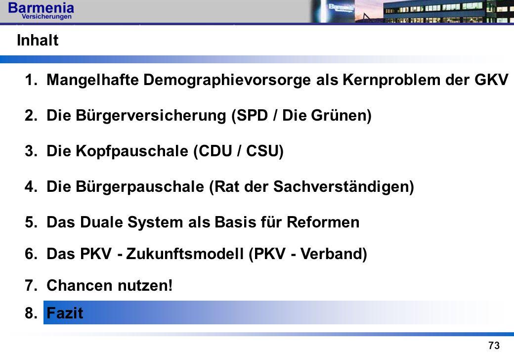 73 3. Die Kopfpauschale (CDU / CSU) 6. Das PKV - Zukunftsmodell (PKV - Verband) Inhalt 2. Die Bürgerversicherung (SPD / Die Grünen) 1. Mangelhafte Dem